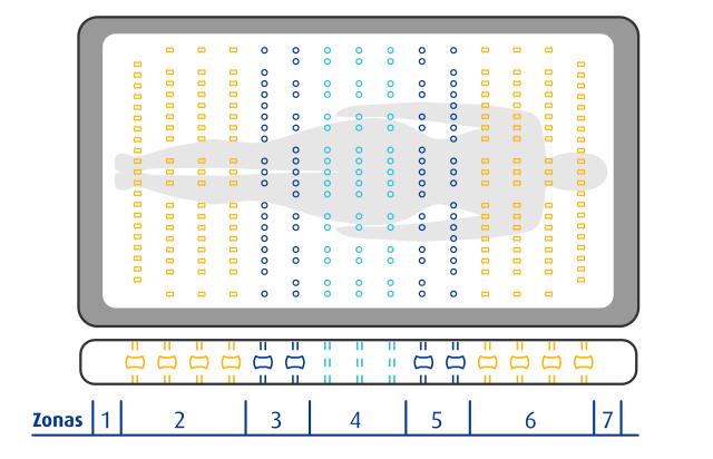 Bloque de colchón látex con 7 zonas de firmeza