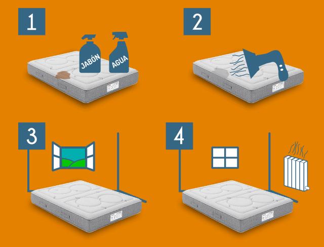 Limpieza del colchón. Caso práctico