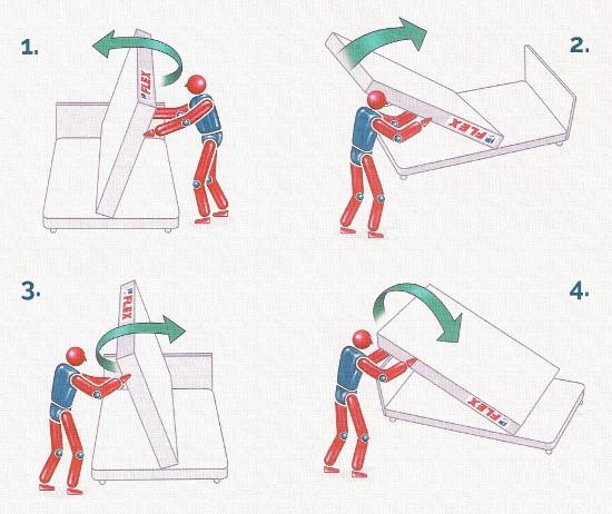 Mantenimiento del colchón. Cómo voltear y rotar el colchón