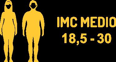 Personas con IMC medio