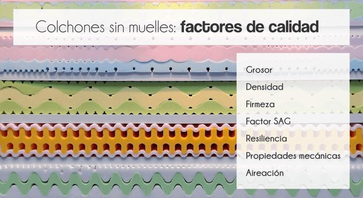 Colchones sin muelles: factores de calidad